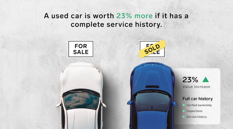 increase_car_value_by_complete_history