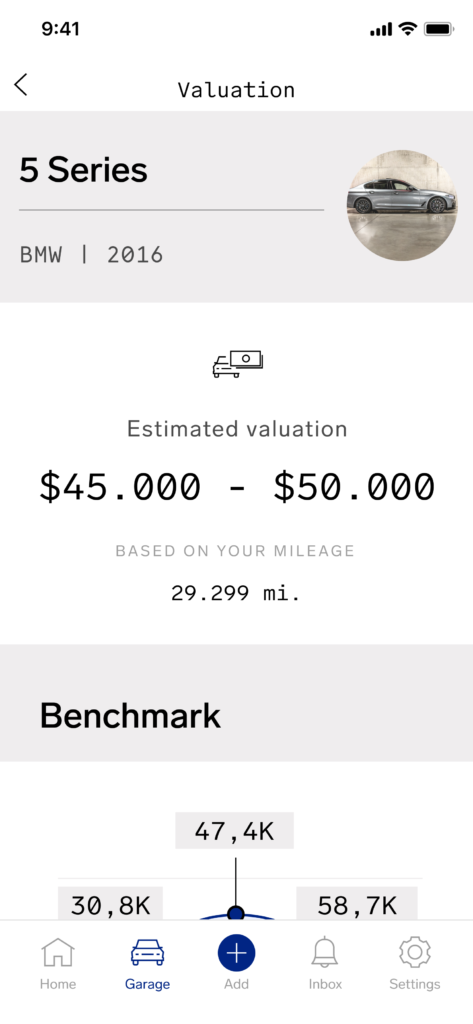US valuation